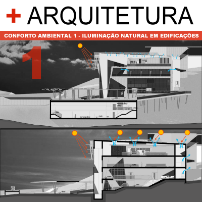 + ARQUITETURA: Conforto Ambiental 1 - Iluminação Natural em Edificações.